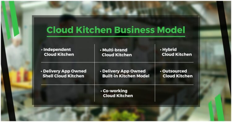 are cloud kitchens the future of food industry in india ?